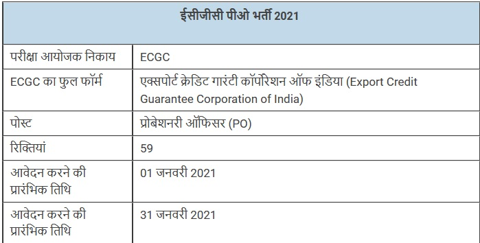 ECGC Probationary Officer Online Form 2021 Jobs WITH ECGC